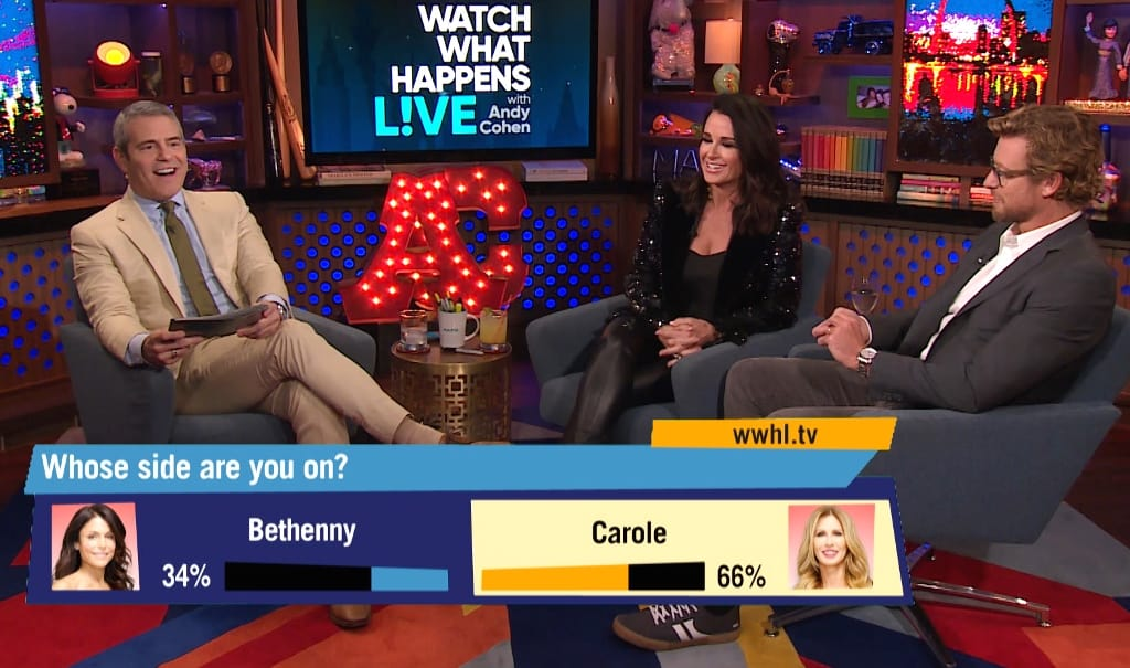 wwhl carole bethenny poll
